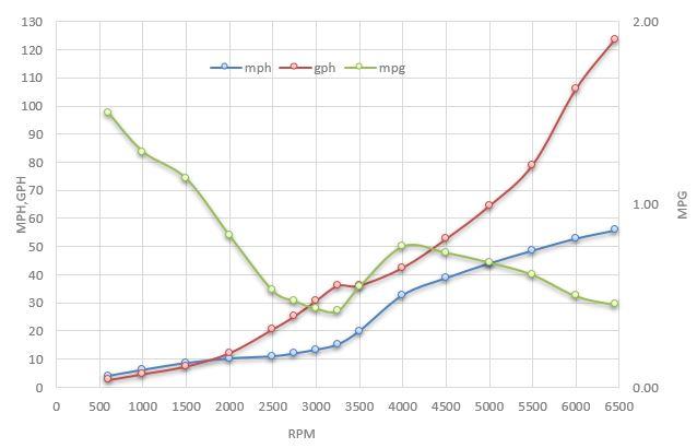 Avh 110Bt Pioneer Avh 120Bt Wiring Diagram from bostonwhaler.imgix.net